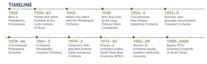 Timeline of Brusilow's career via The Strad.